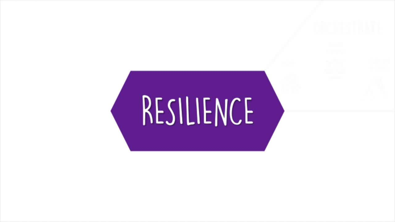 ResilienceHD