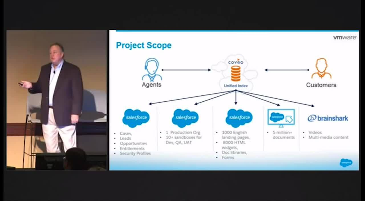 Learn why and how VMware uses Coveo Intelligent Search on its partner portal, which serves 75,000 partners, to overcome several common self-service challenges with amazing results. Excerpt from Coveo at Dreamforce 2015 session.