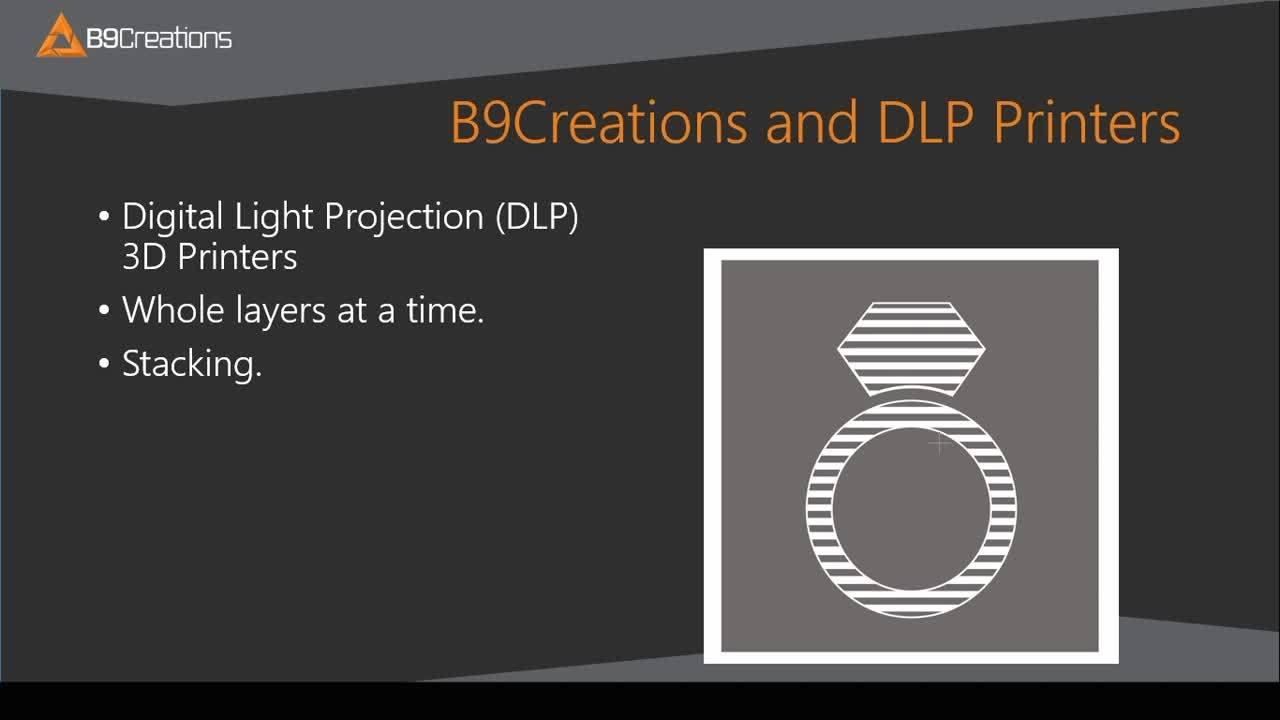 B9Create Webinar Video
