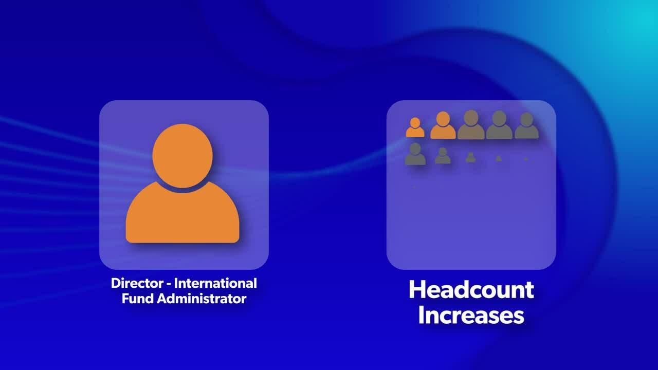 Case study International Fund Administrator Market expansion through digital transformation - HR