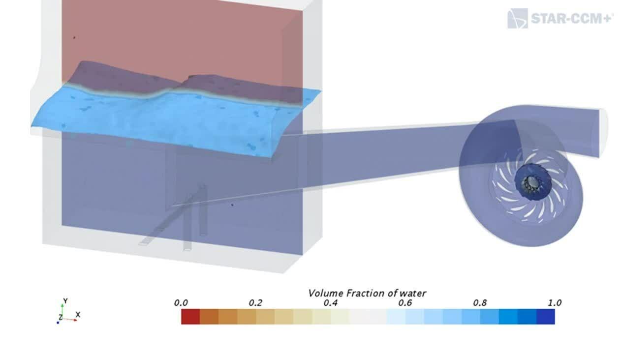 Hydro turbine chamber modeling