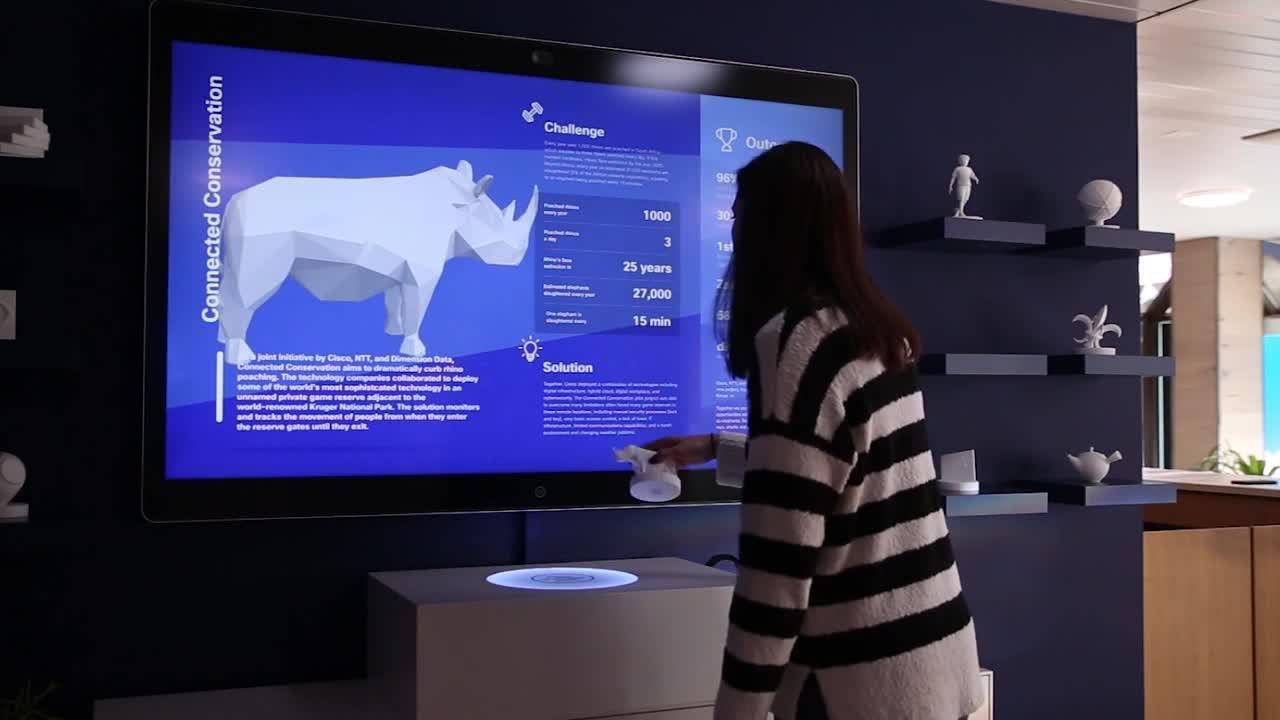 Cisco_WEF Davos (1)