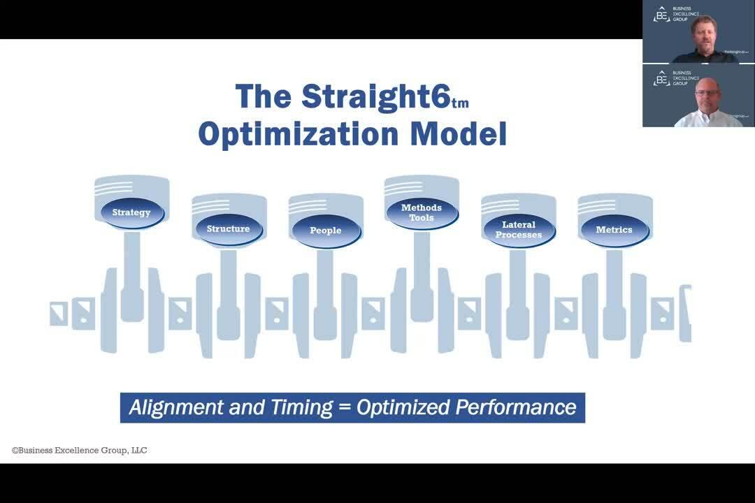 BXG S6 Optimization Interview