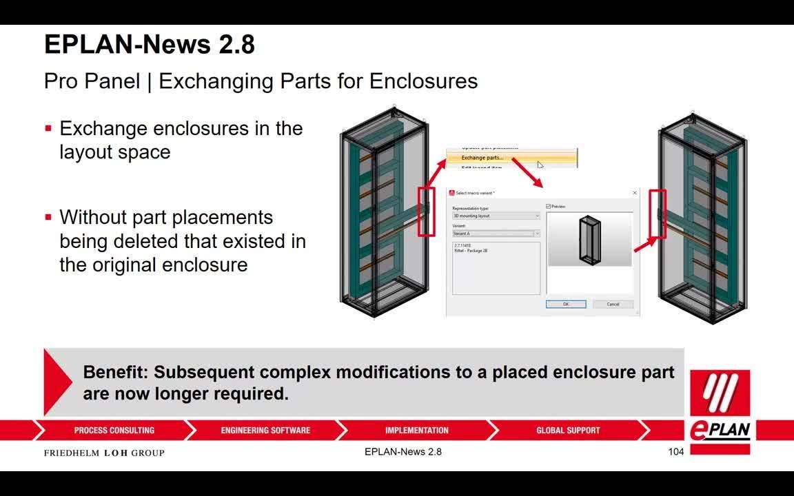 14-Part Exchange for Enclousures