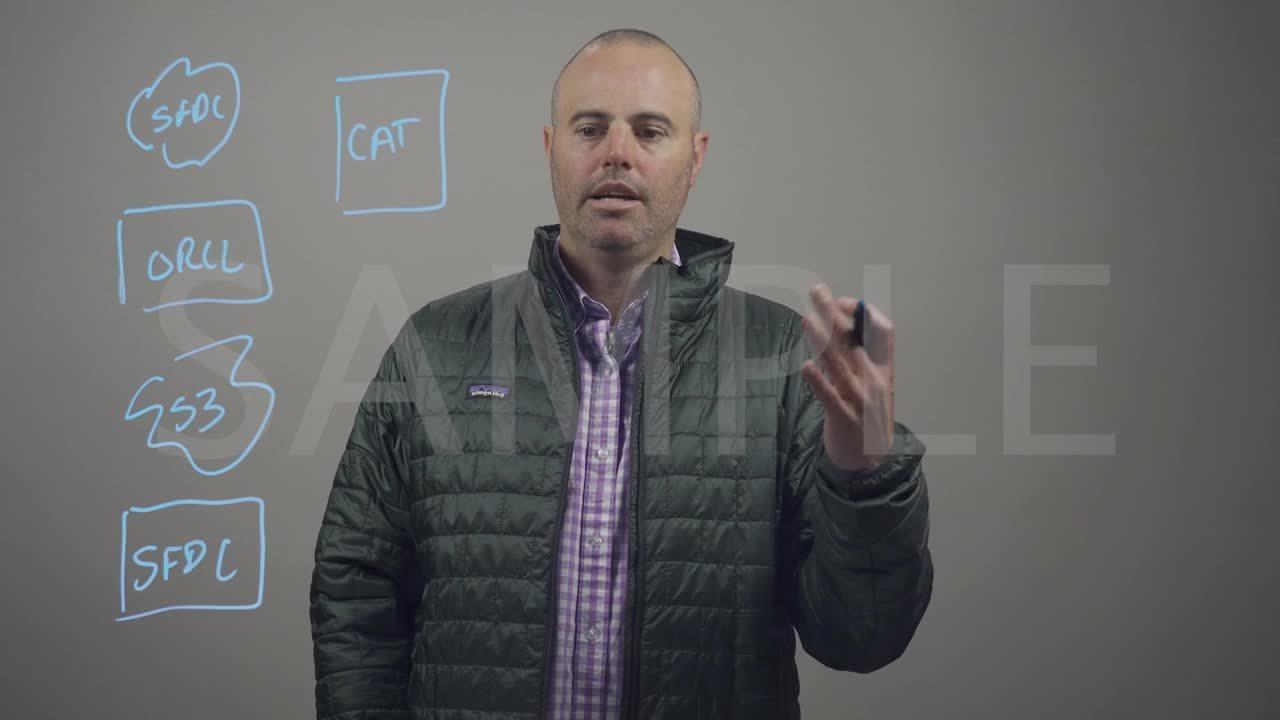 Unifi Lightboard Session - RAW SAMPLE - Not for sharing!