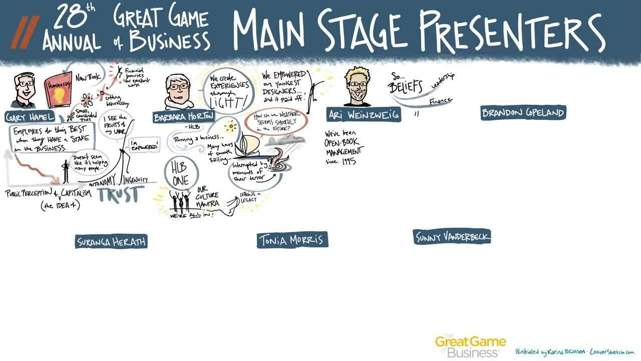 2020 Great Game of Business Digital Illustrator Videos