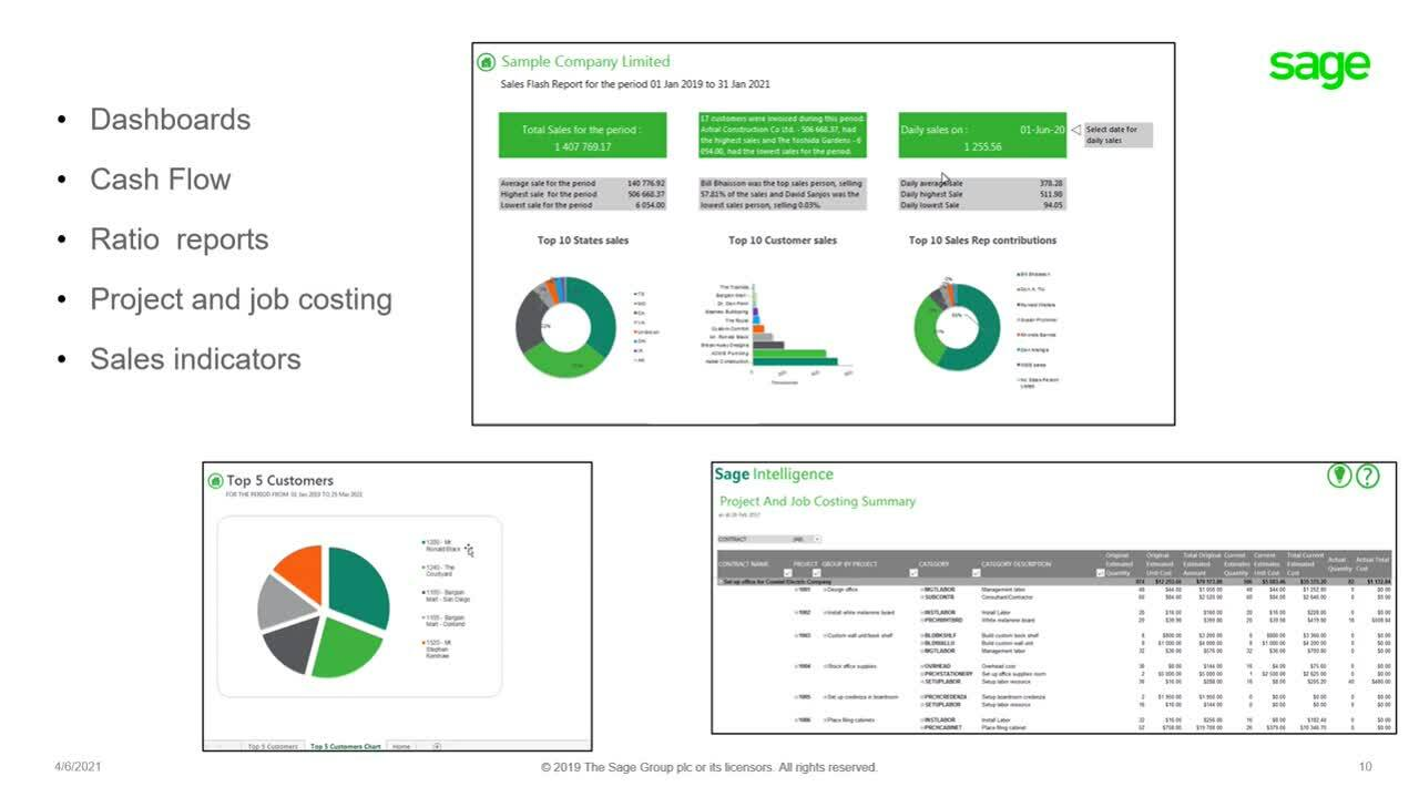 Smart Business Decisions begin with Sage Intelligence (Sage 300 Reporting)