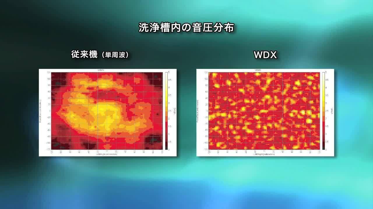 WDXシリーズ動画