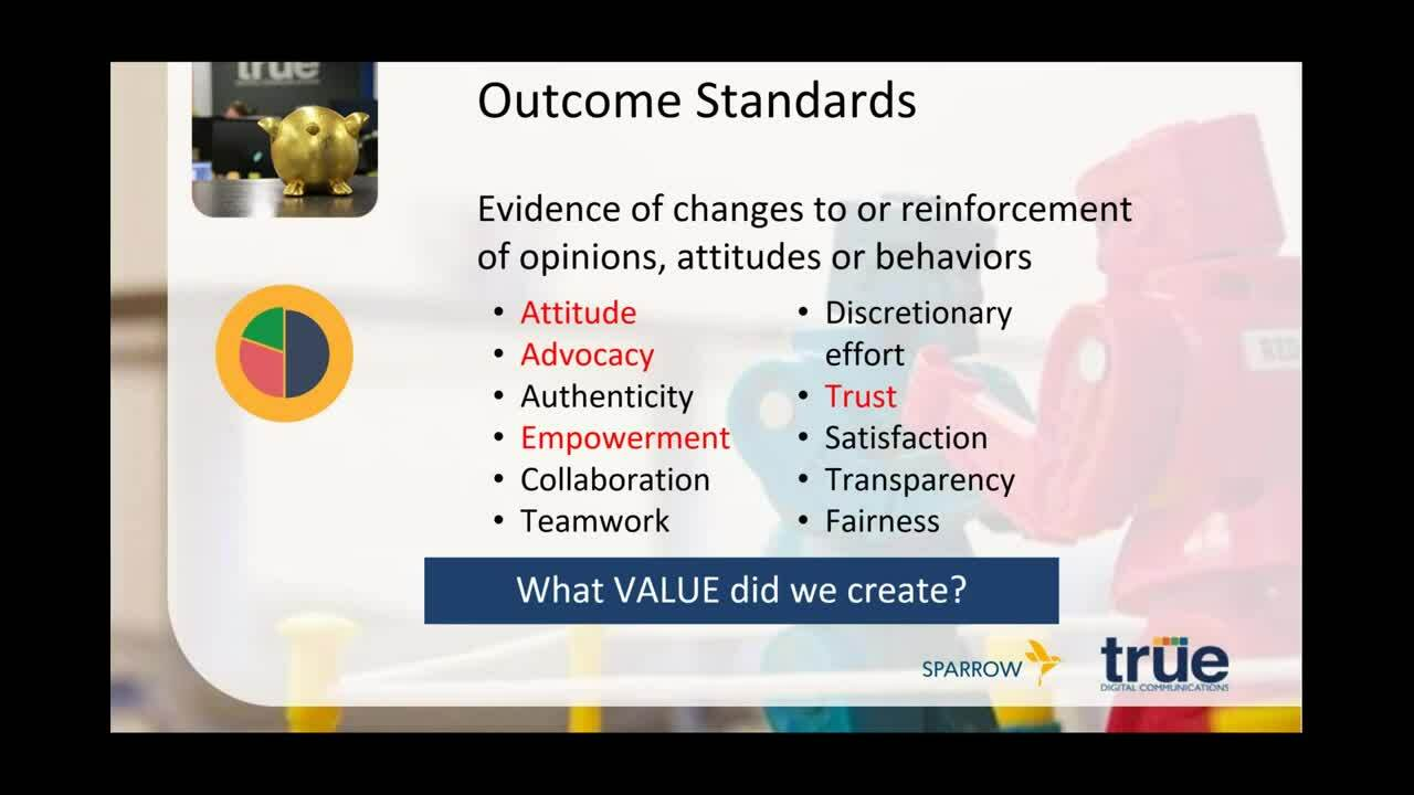 What to Measure_ Identifying Standards for Internal Communication Measurement_720P HD