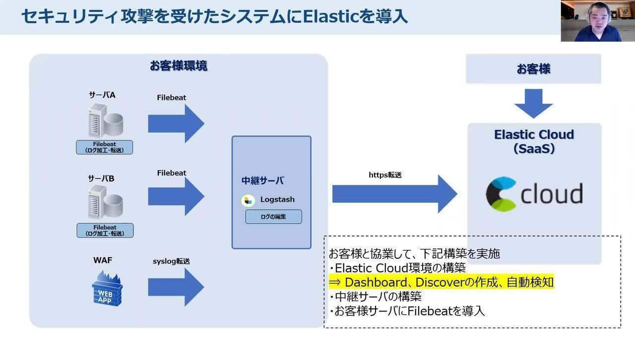 Video for Elasticセキュリティ活用紹介