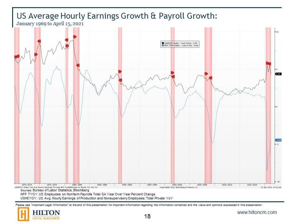 Q1 2020 Hilton Capital Tactical Income Quarterly Investor