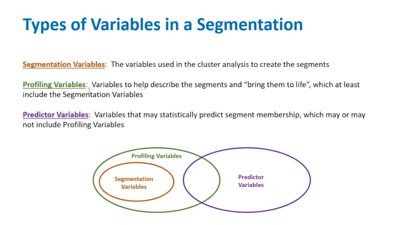 Hard Math - Market Segmentation 1 - HD 720p