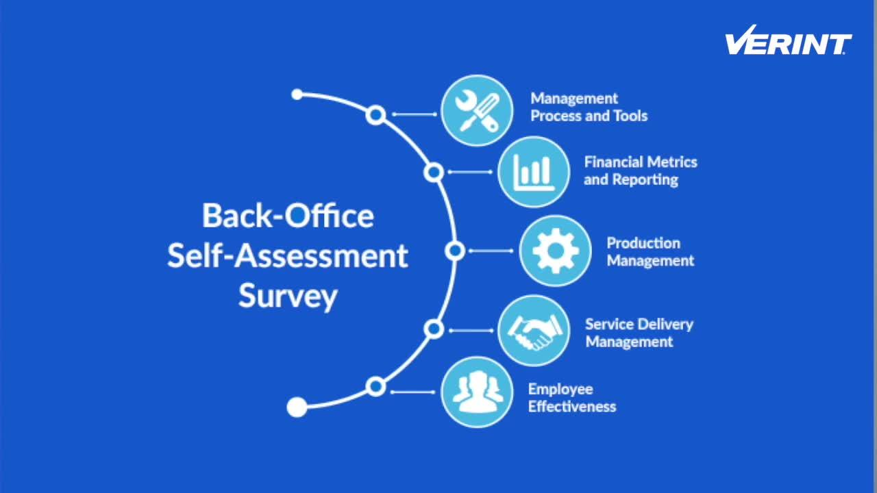 back office processes The complete treasury back‐office solution rules‐based engine, any step in the back‐office process can be automated with the back‐office.