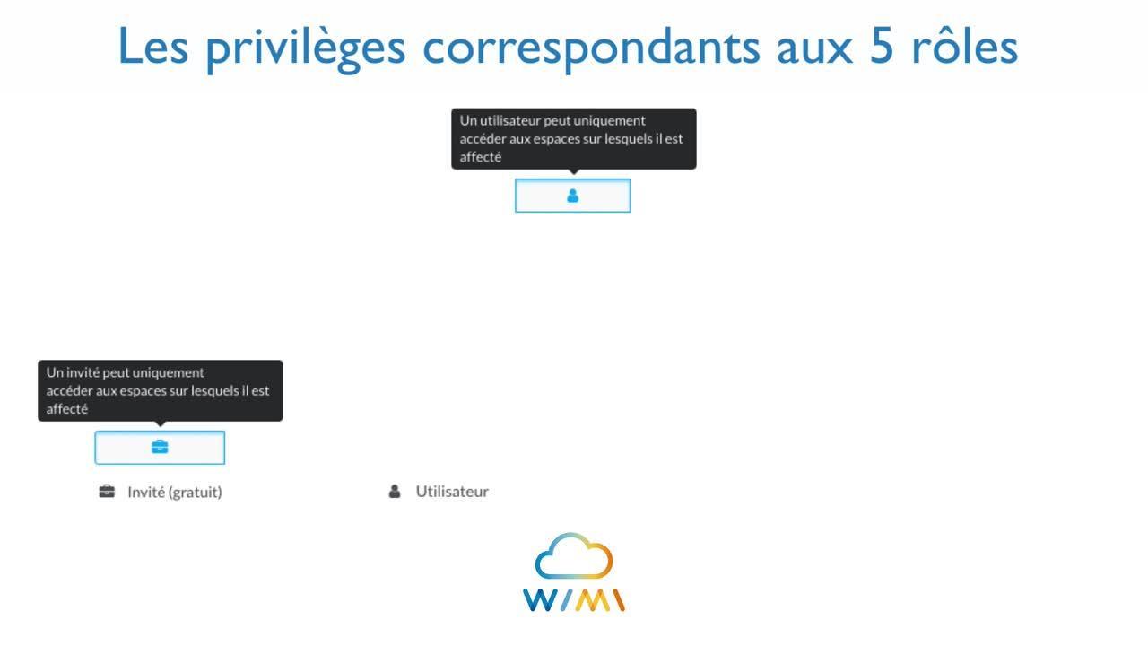choix-des-roles-des-utilisateurs-wimi