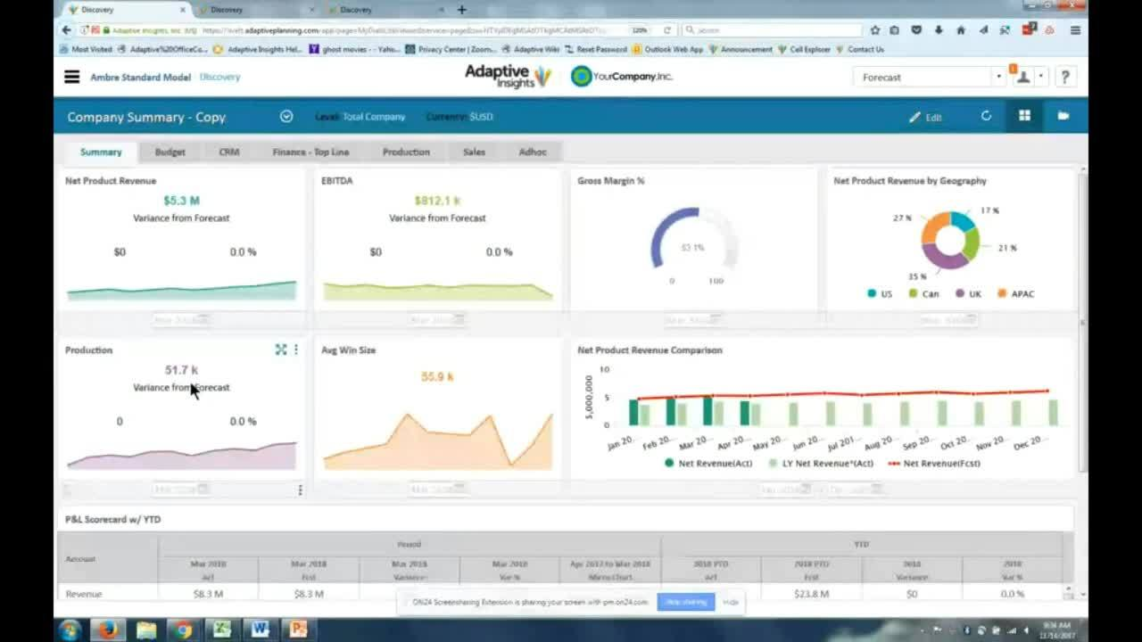 Screenshot for  Reporting with Confidence: Nonprofit KPIs and Dashboards
