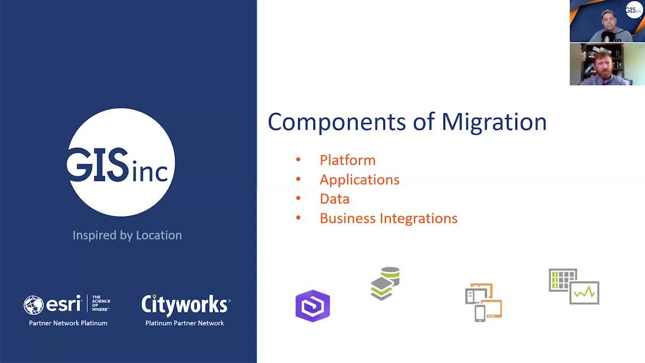 ArcGIS Enterprise - Cloud Migration Tools