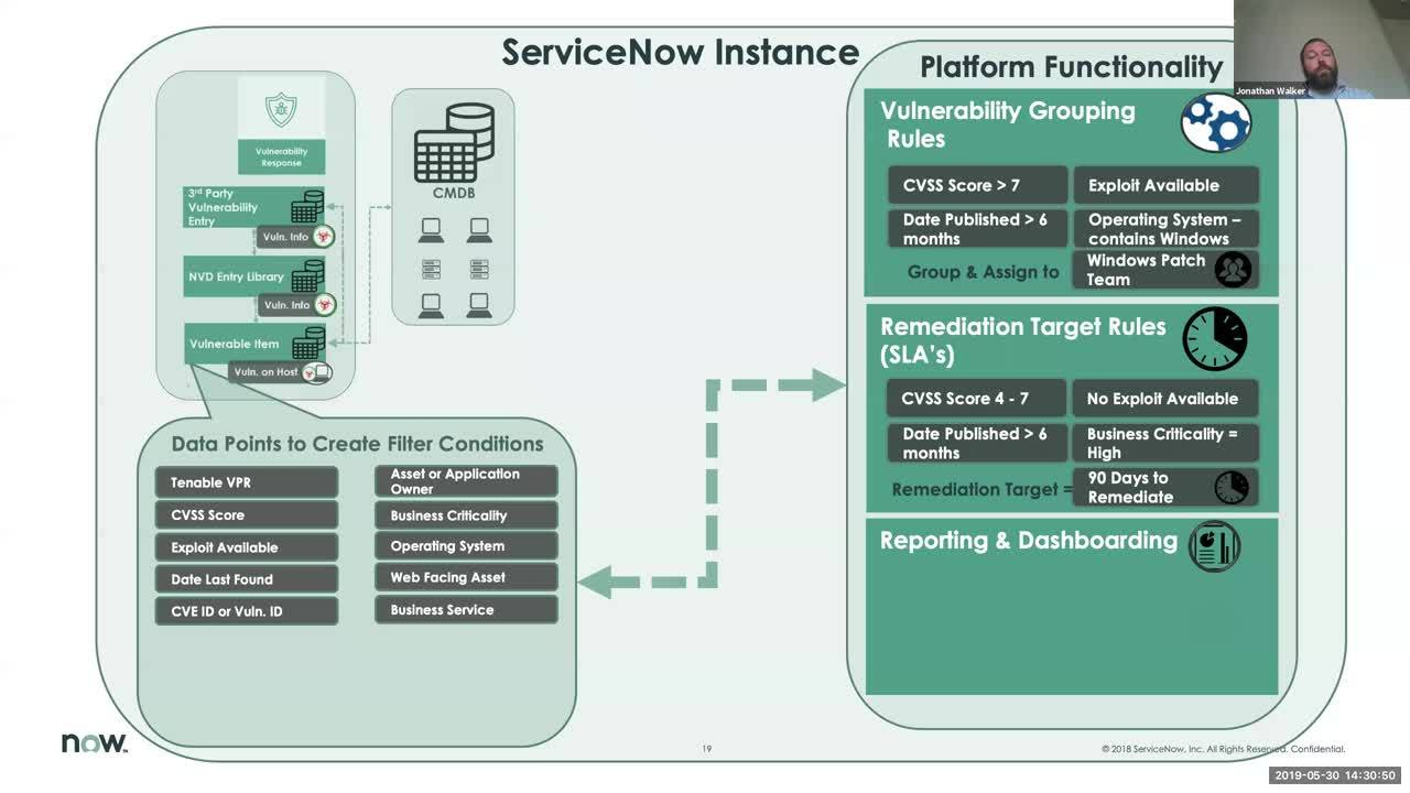 Infographic] Tenable & ServiceNow: Reducing the Attacker's