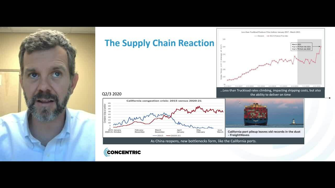Concentric - Video - The Supply Chain Reaction